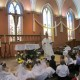Teaching about the Eucharist